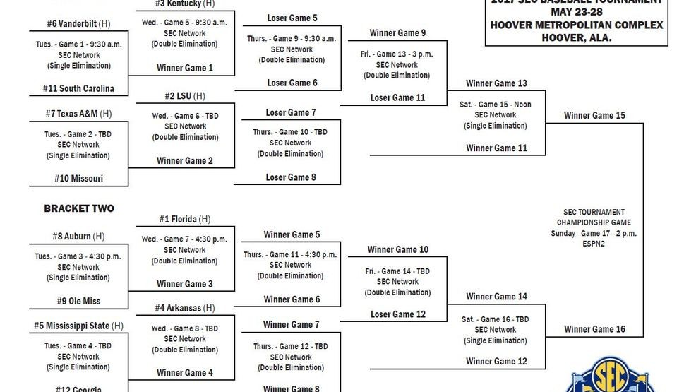 photograph about Printable Sec Tournament Bracket referred to as 2017 SEC Baseball Event bracket KATV