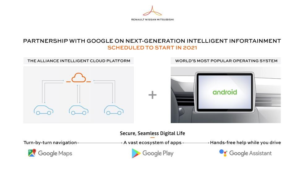 Renault-Nissan to use Android system in its dashboards   KATV